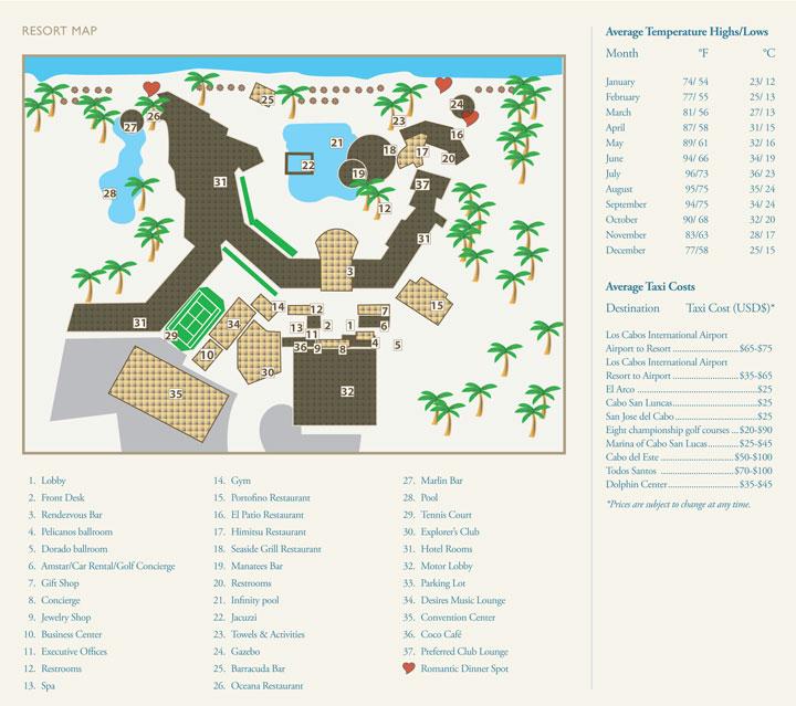 Dreams Cabo San Lucas Restaurants